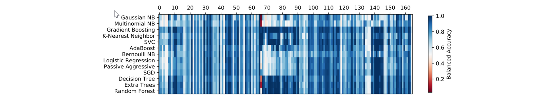 Data Visualization banner image